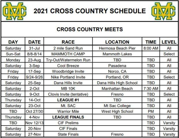 MCXC 2021 schedule